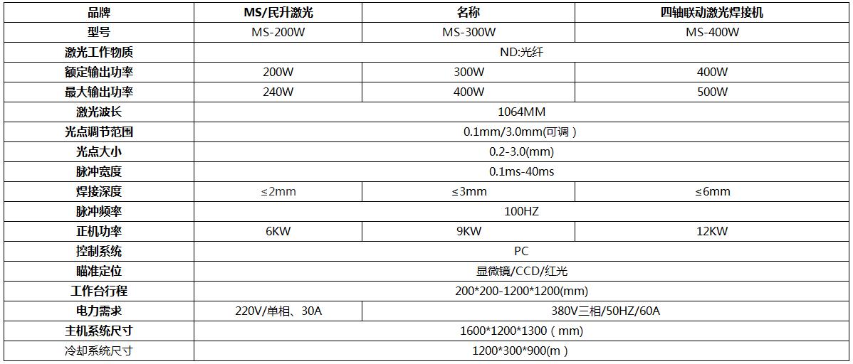 激光焊接机-深圳激光焊接机-激光焊接机价格-【首选深圳民升激光】